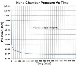 pressure-rate1.jpg